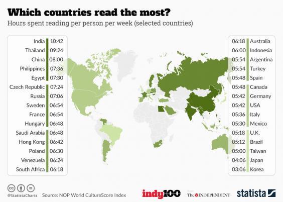 20161006-reading