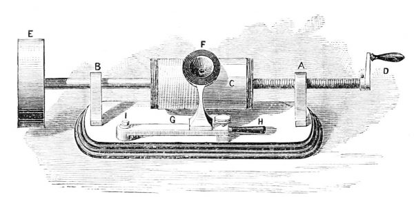 Source: Wikimedia